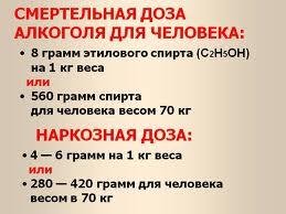 smertelnaya-doza-dlya-cheloveka