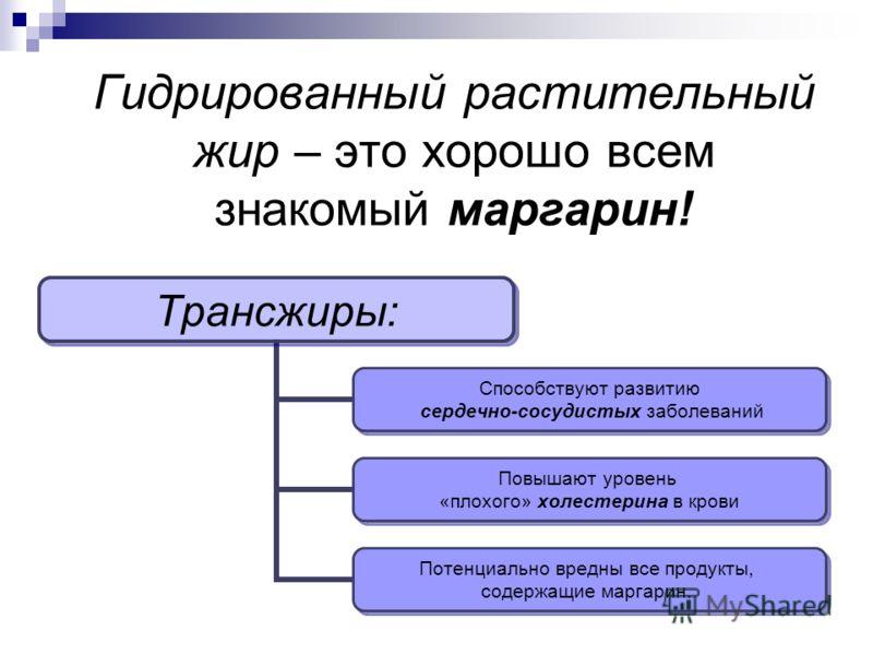 transzhiryi