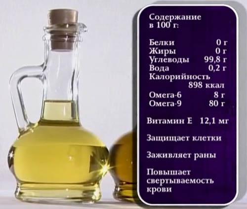polza-olivkoe-maslo-natoshak