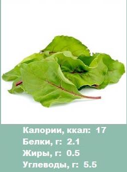 skolko-soderzhitsya-kaloriy-v-svekolnoy-botve