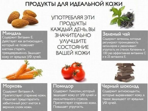 produktyi-dlya-idealnoy-kozhi
