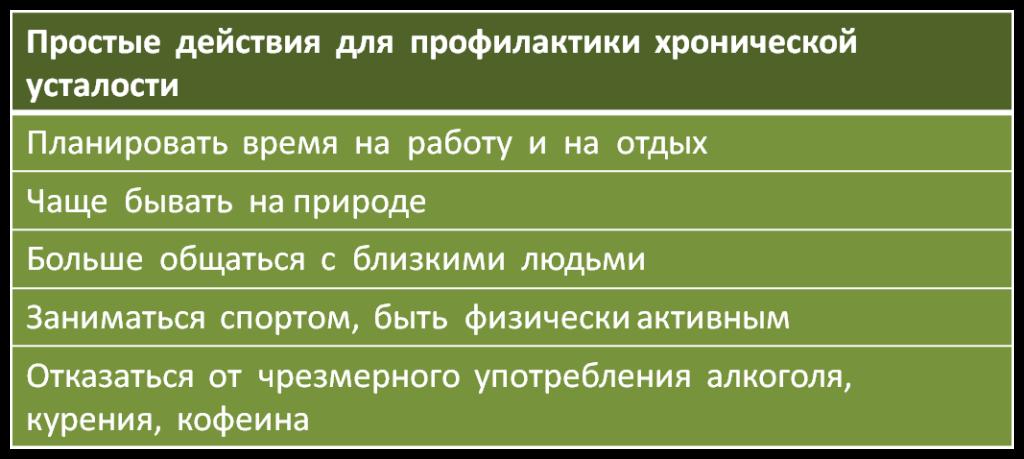profilaktika-hronicheskoy-ustalosti