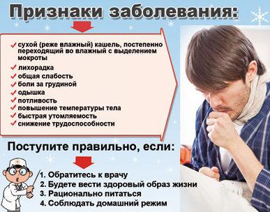 priznaki-zabolevaniya-bronhitom