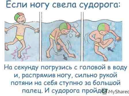 sudoroga-v-vode