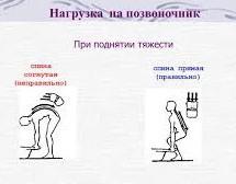 nagruzka-na-pozvonochnik-pri-podnyatii-tyazhestey