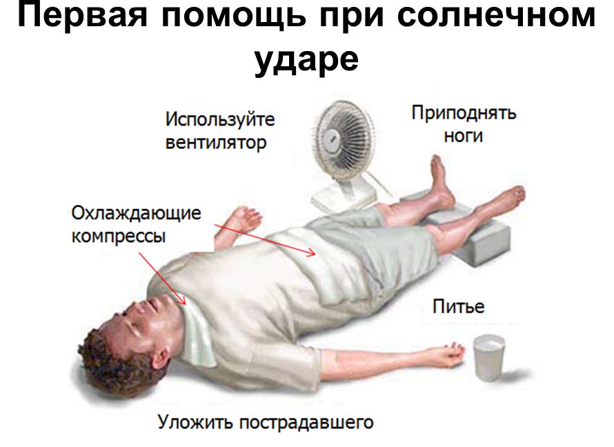 pomoshh-pri-solnechnom-udare