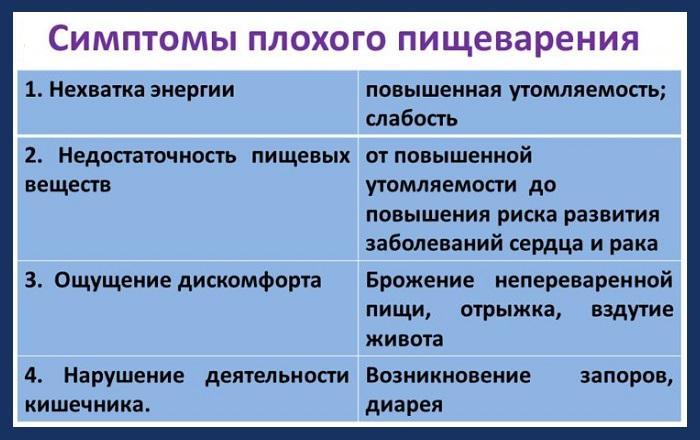 tryzhka-vozduhom-prichiny