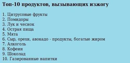 produktyi-vyizyivayushhie-izzhogu