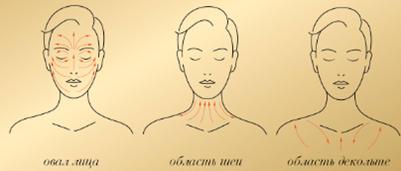 massazhnyie-linii-pravilnoe-nanesenie-krema