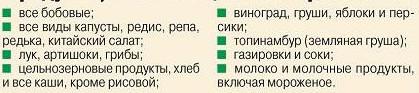 CHto-vyizyivaet-poyavlenie-gazov