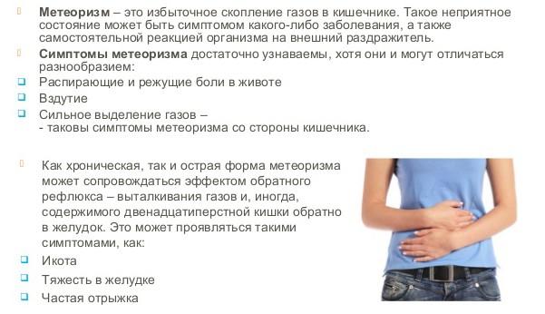 simptomyi-meteorizma