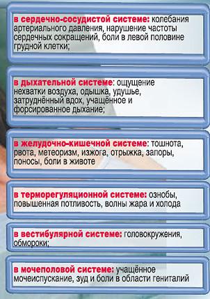 proyavleniya-vegeto-sosudistoy-distonii