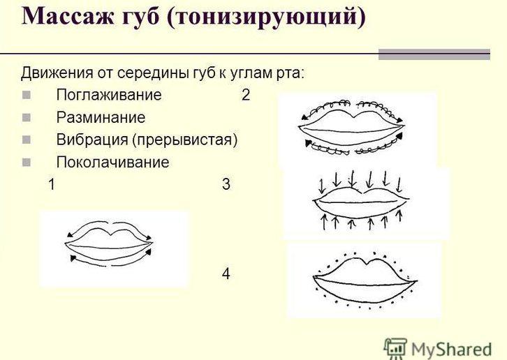 massazh-gub-toniziruyushhiy